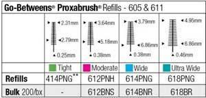 Proxabrush - Wide Tapered (Tapered) - 200/Pk