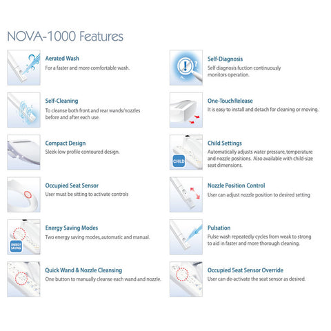 NOVA 1000 Bidet Toilet Seat with Side Panel