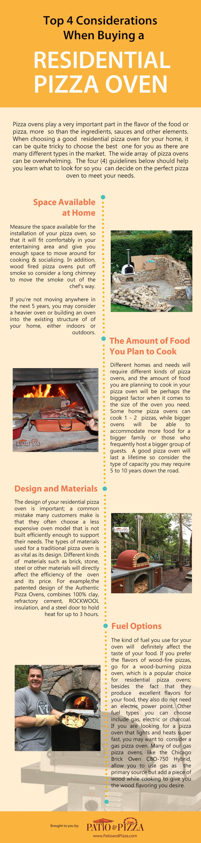 Infographic on buying a pizza oven