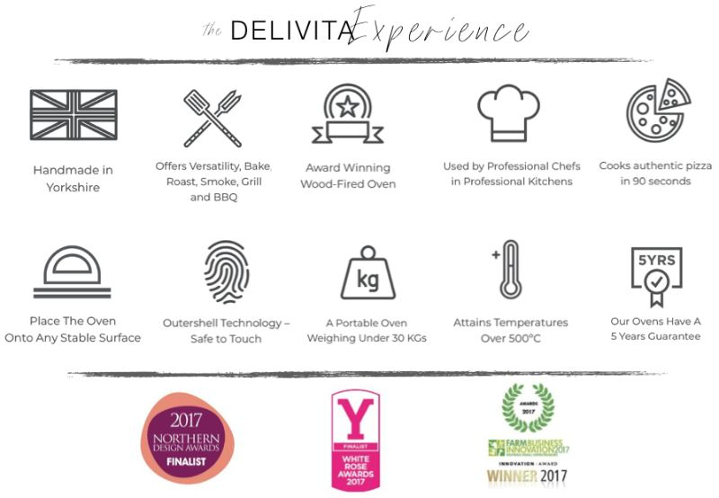 Why to choose a DeliVita pizza oven
