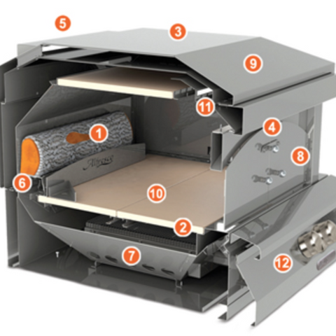 Gas Pizza Oven Features
