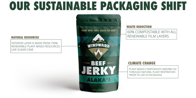 Windward Jerky Eco-friendly Packaging
