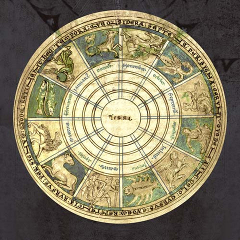 The Astrological Year