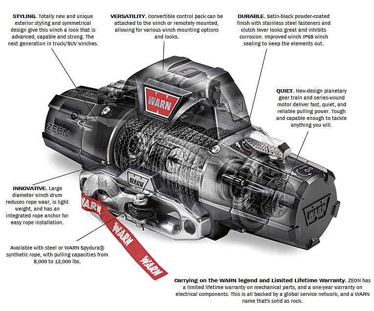 WARN ZEON 12 Winch with 80\' Wire Rope and Roller Fairlead - Black ...