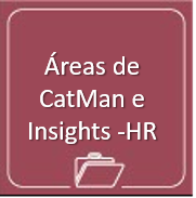 Areas de Catman y Shopper Insights: ¿Donde y porque?