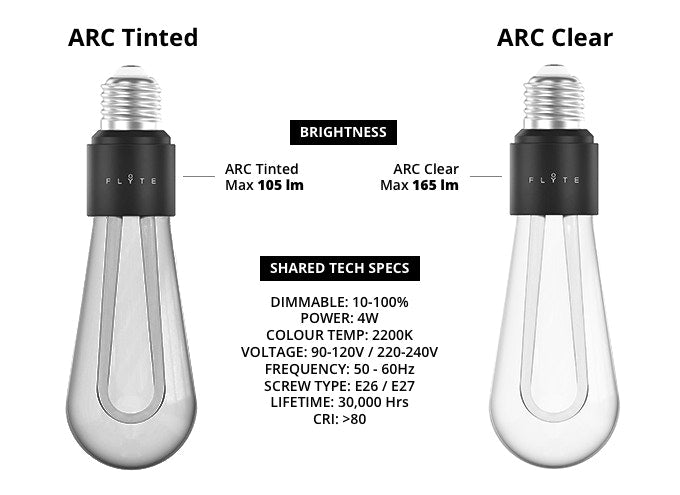 ARC light bulb tinted and clear version technical specs