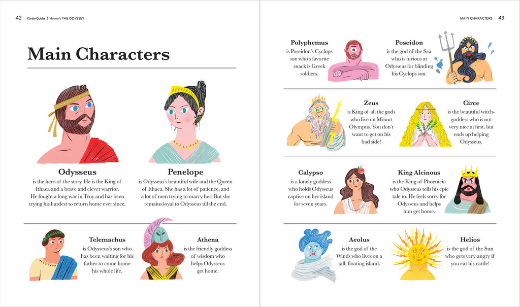 a look at the characters in odyssey by homer Analysis and discussion of characters in homer's the odyssey.