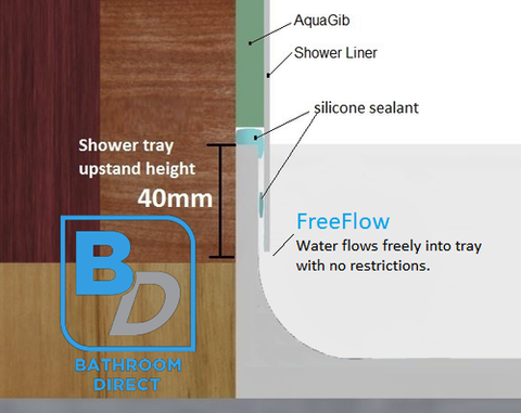 FreeFlow Shower tray (less likely to leak)