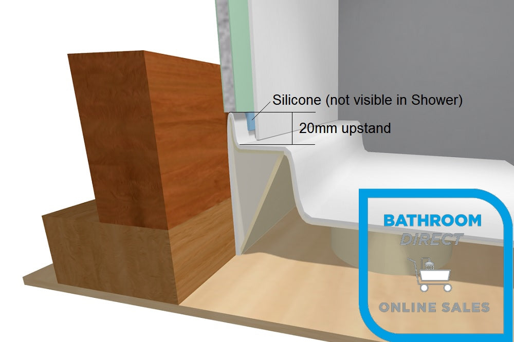 Why are Shower Tray Upstands Important – Bathroom Direct Products