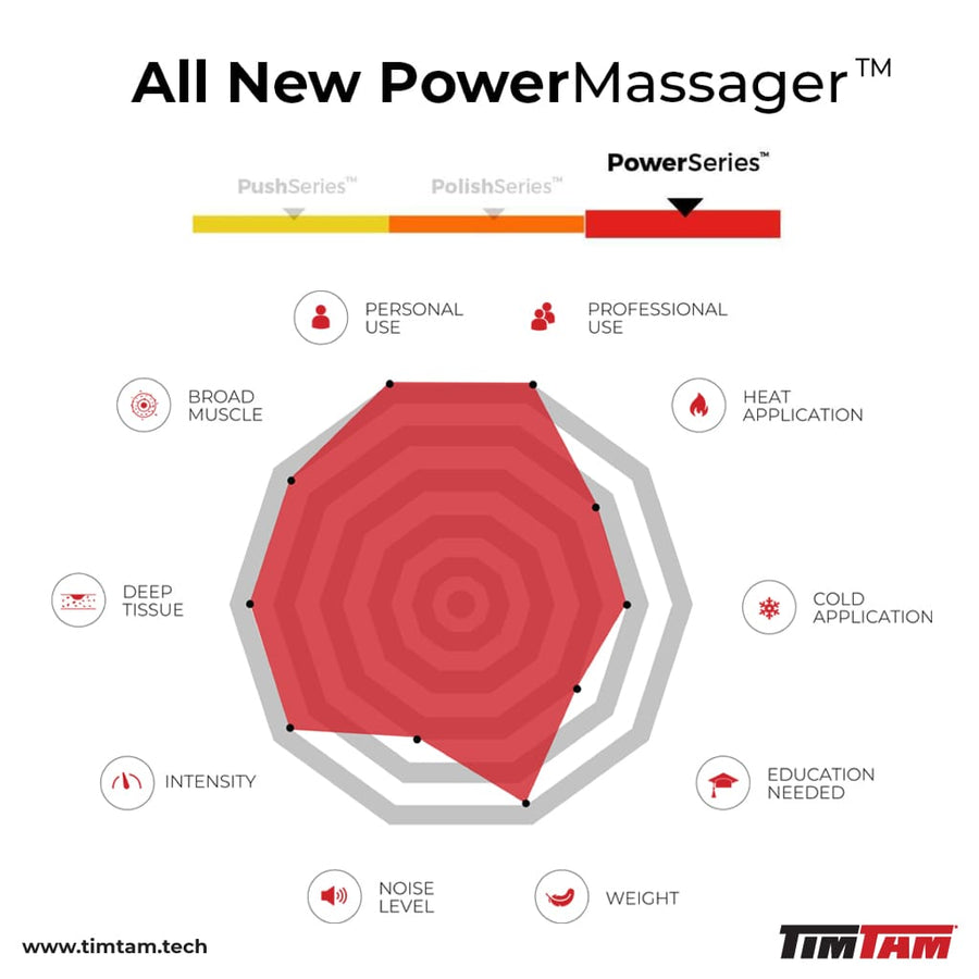 All New Power Massager (Ships By Dec 17th)