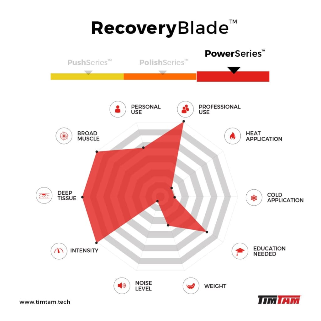Recovery Blade Massager Tips