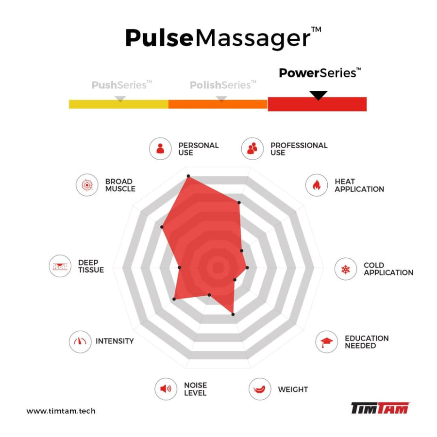TimTam Pulse Massager <span>(Ships within 4 Weeks)</span> Massager