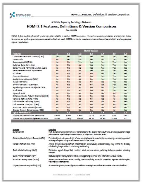 Whitepaper: HDMI 2.1 Features, Definitions & Version Comparison