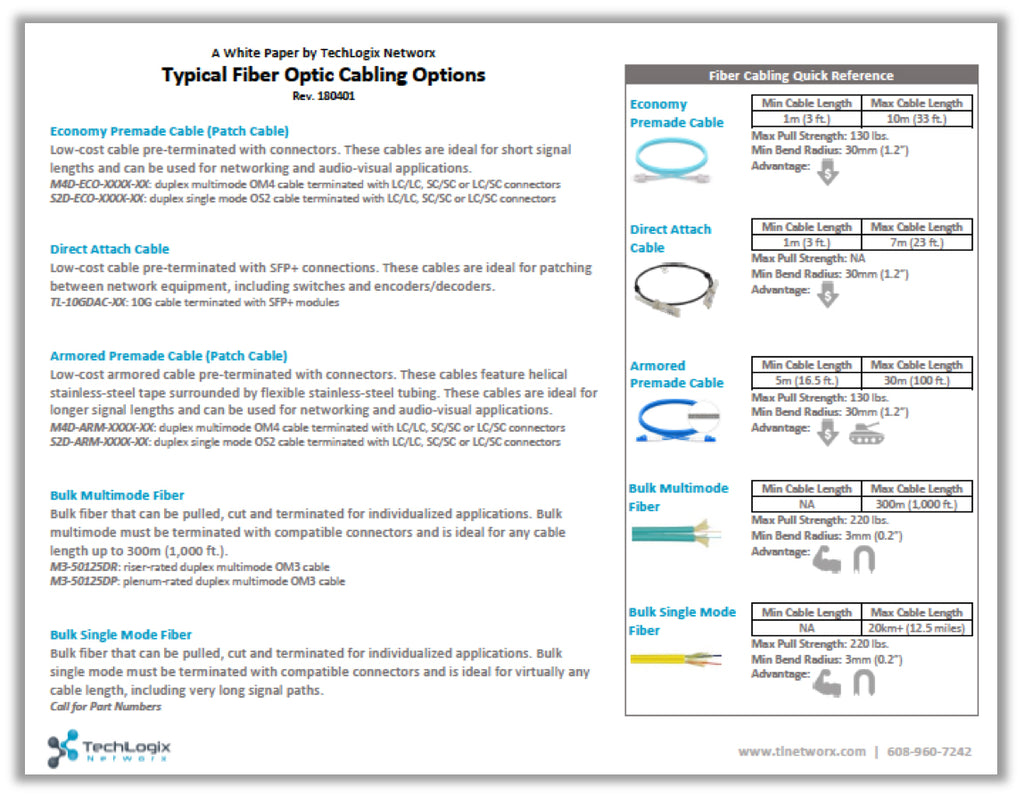 White paper: Typical Fiber Cabling Options