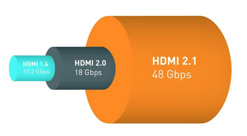 A primer on HDMI 2.1...fiber anyone?