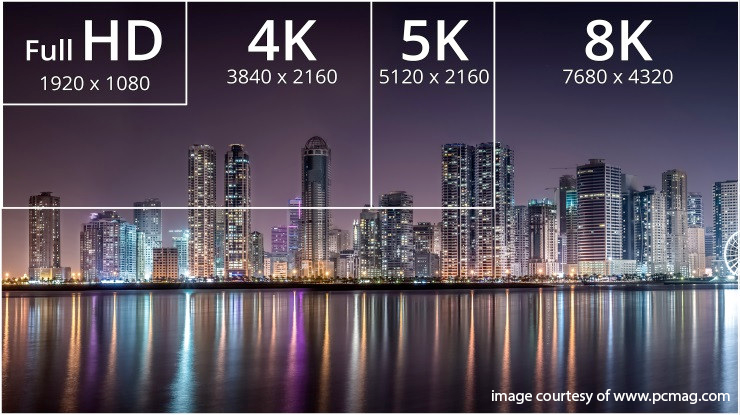 8K is coming. Is your installation ready?