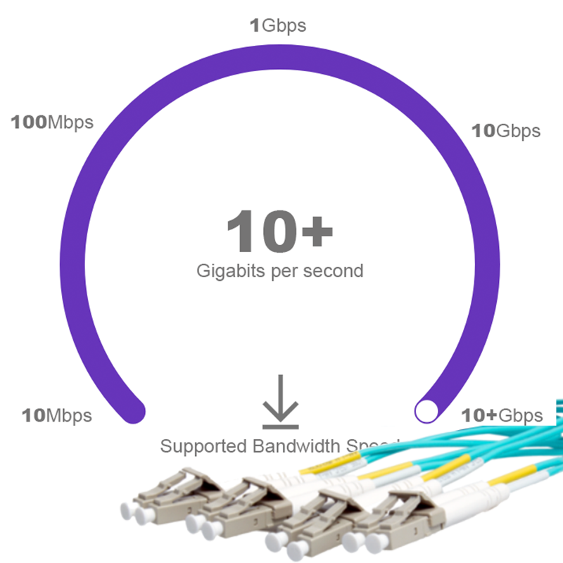 Network Speed Test: Calculating Required Bandwidth by Signal Type