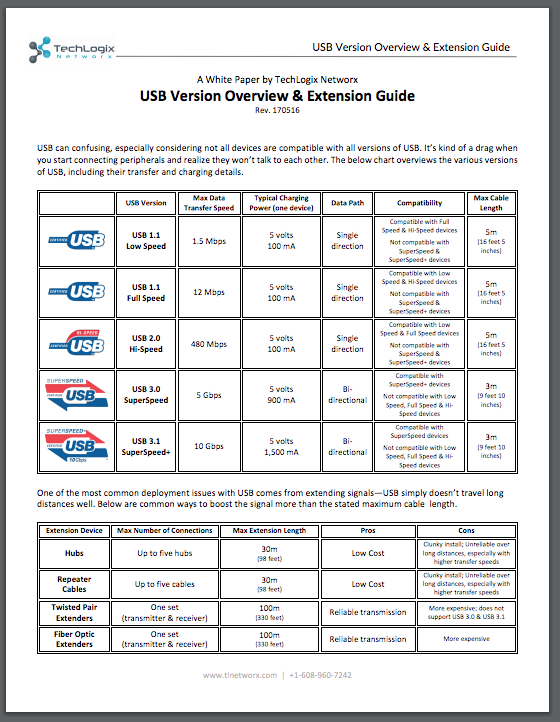 White Paper: USB Version & Extension Guide