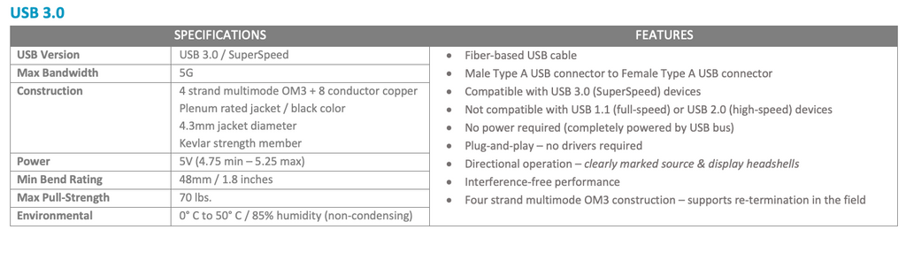 USB extension cable features lengths speed distance