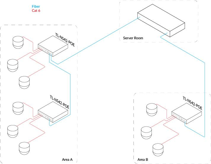 fiber optic network switch daisy-chain application drawing