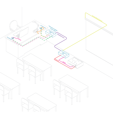 conference room presentation system table inserts diagram
