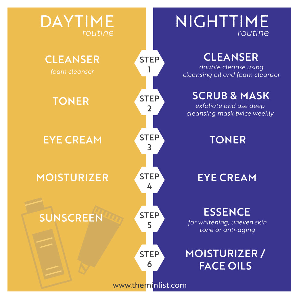 A Guide to Daytime and Nighttime Skincare Routine