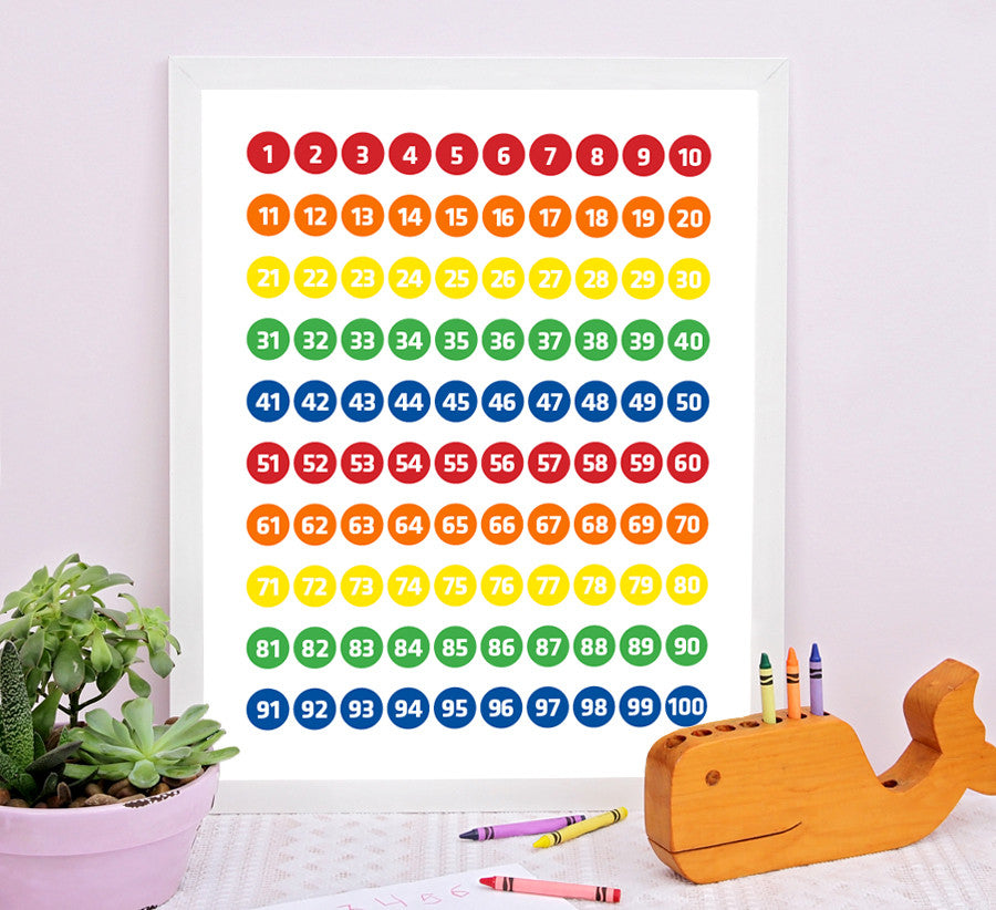 Numbers Chart For Kids Rainbow Colors Sugarpickle Designs