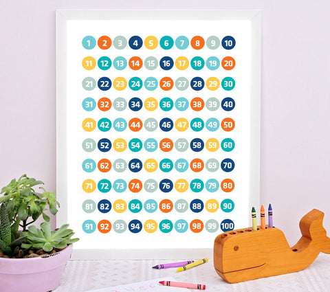 Numbers chart for kids, education wall art, Numbers 1 to 100