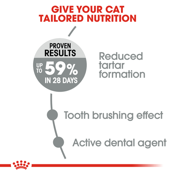 Royal Canin Feline Oral Care 3.5kg