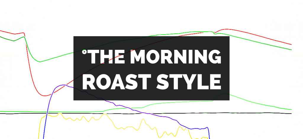 The Morning Roast Style