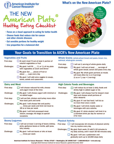 INSTANT DOWNLOAD: New American Plate Healthy Eating Checklist