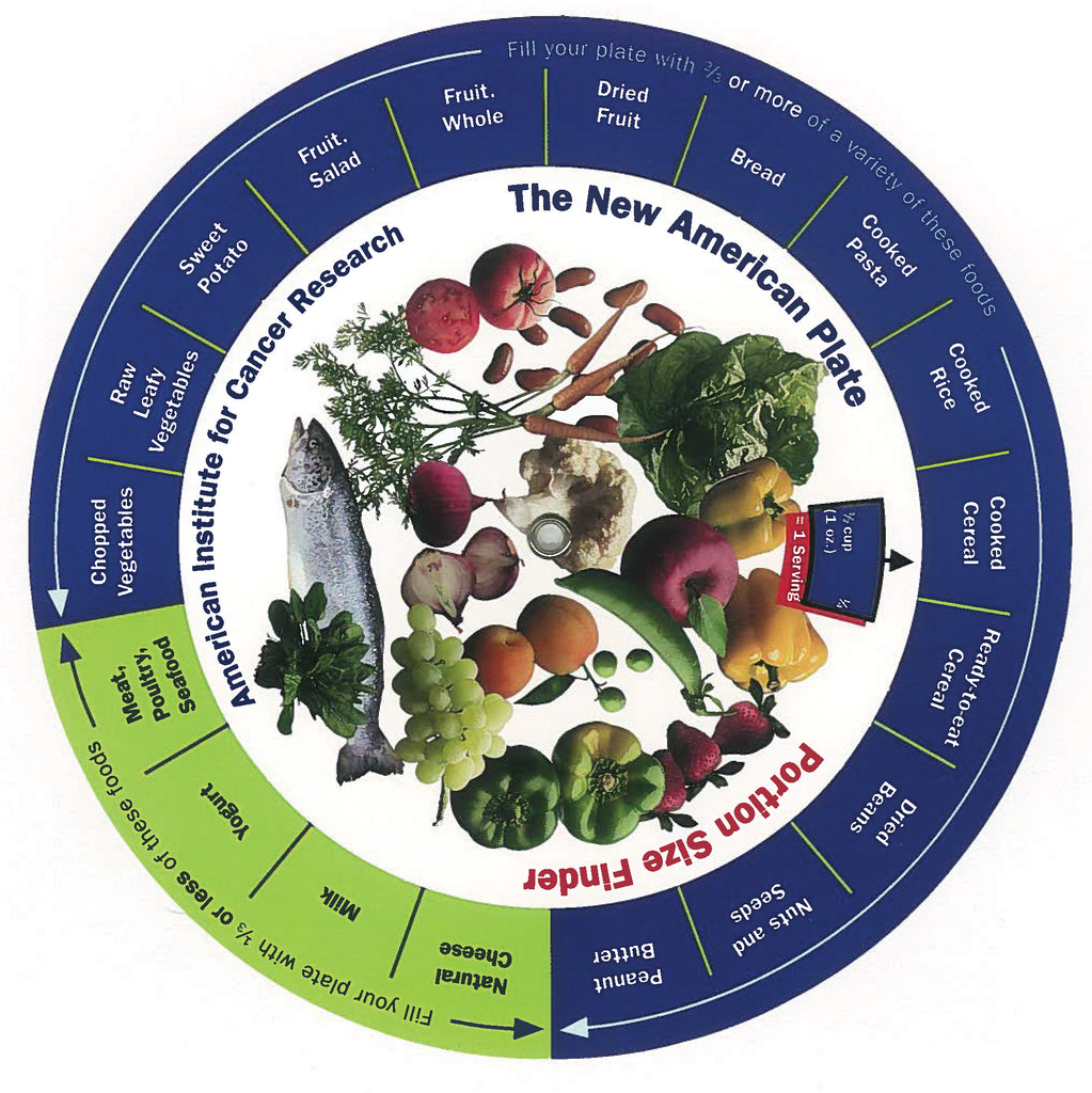 New American Plate Portion Size Finder