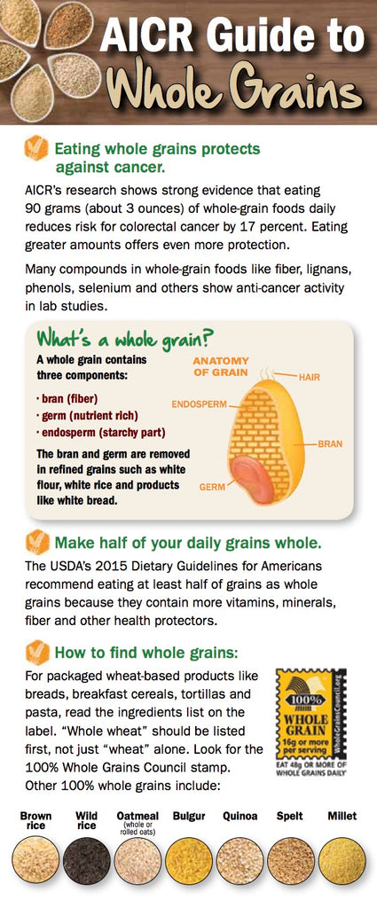 AICR Guide to Whole Grains