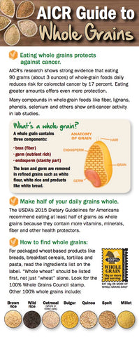 AICR Guide to Whole Grains (Pack of 25)