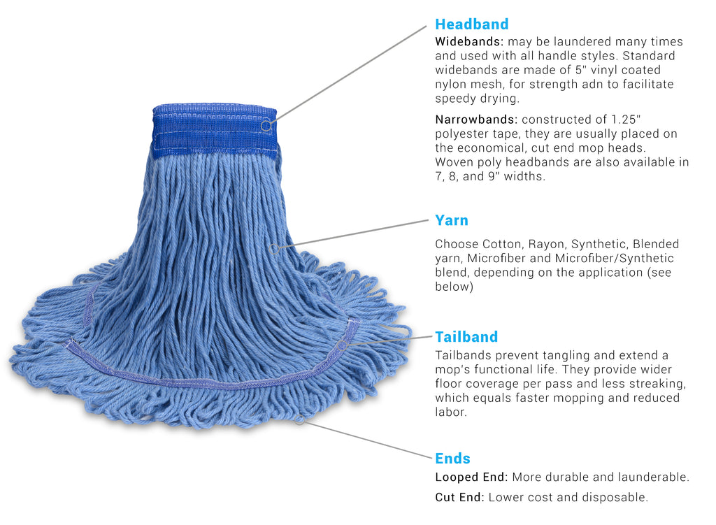 Wet Mop Information