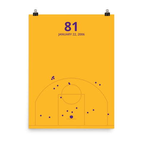 Kobe Bryant 81-point Game Shot Chart