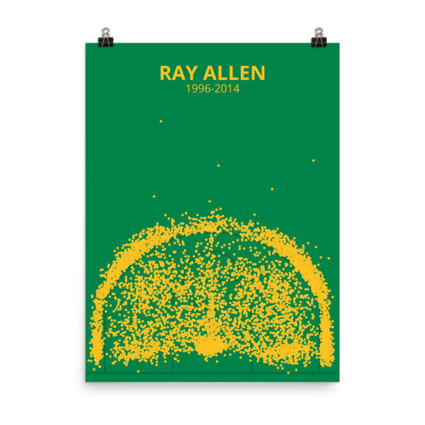 Ray Allen Career Shot Chart Poster