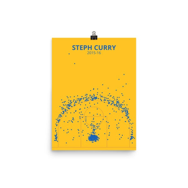 Steph Curry 2015-16 Season Shot Chart Poster