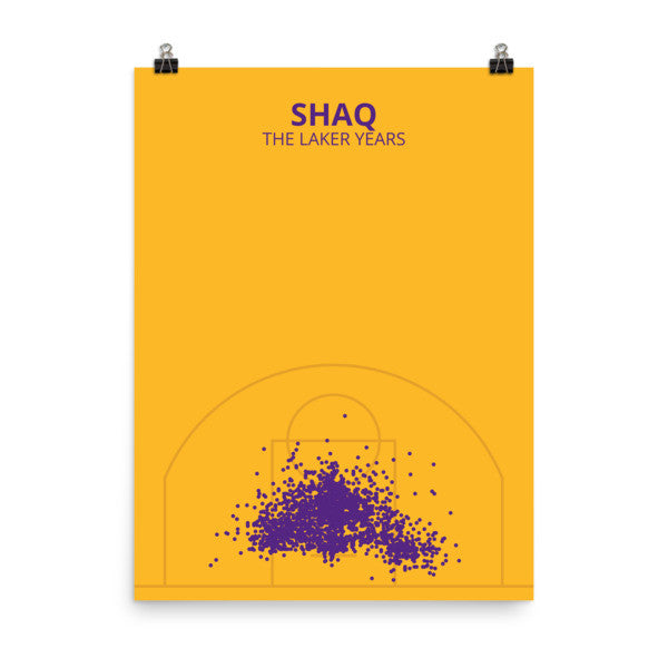 "Shaq ""The Laker Years"" Shot Chart Poster"