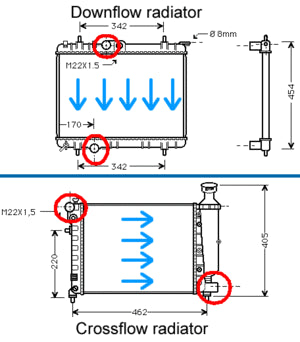 Improve Cooling Power And Reliability With Radiator Pressure. Cross Flow And Downflow Radiators. Wiring. Race Engine Cooling System Diagram At Scoala.co
