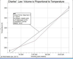 Boyle's law graph appliedspeed.com
