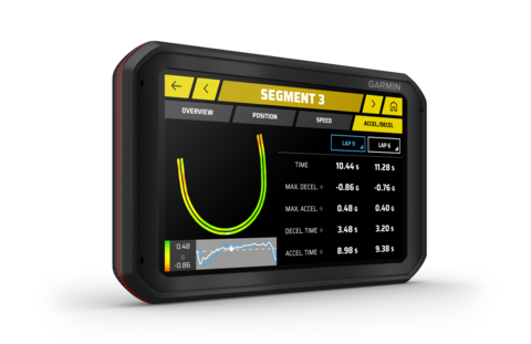 The Garmin Catalyst Driving Performance Optimizer Cuts Racers' Lap Times