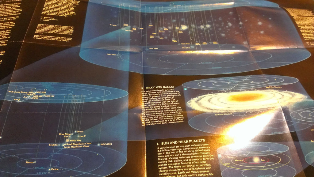 Journey into the Universe Through Time and Space, National Geographic Map, FREE SHIPPING
