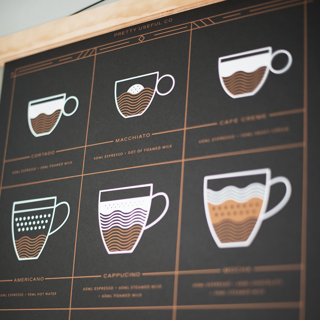 The Wall Guide to Coffee