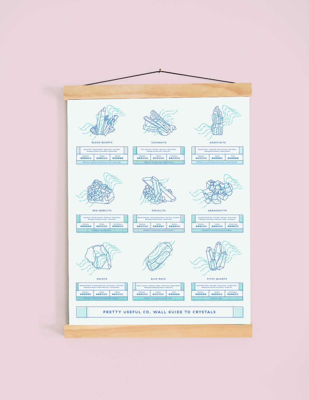 The Pretty Useful Wall Guide to Crystals (16x20)