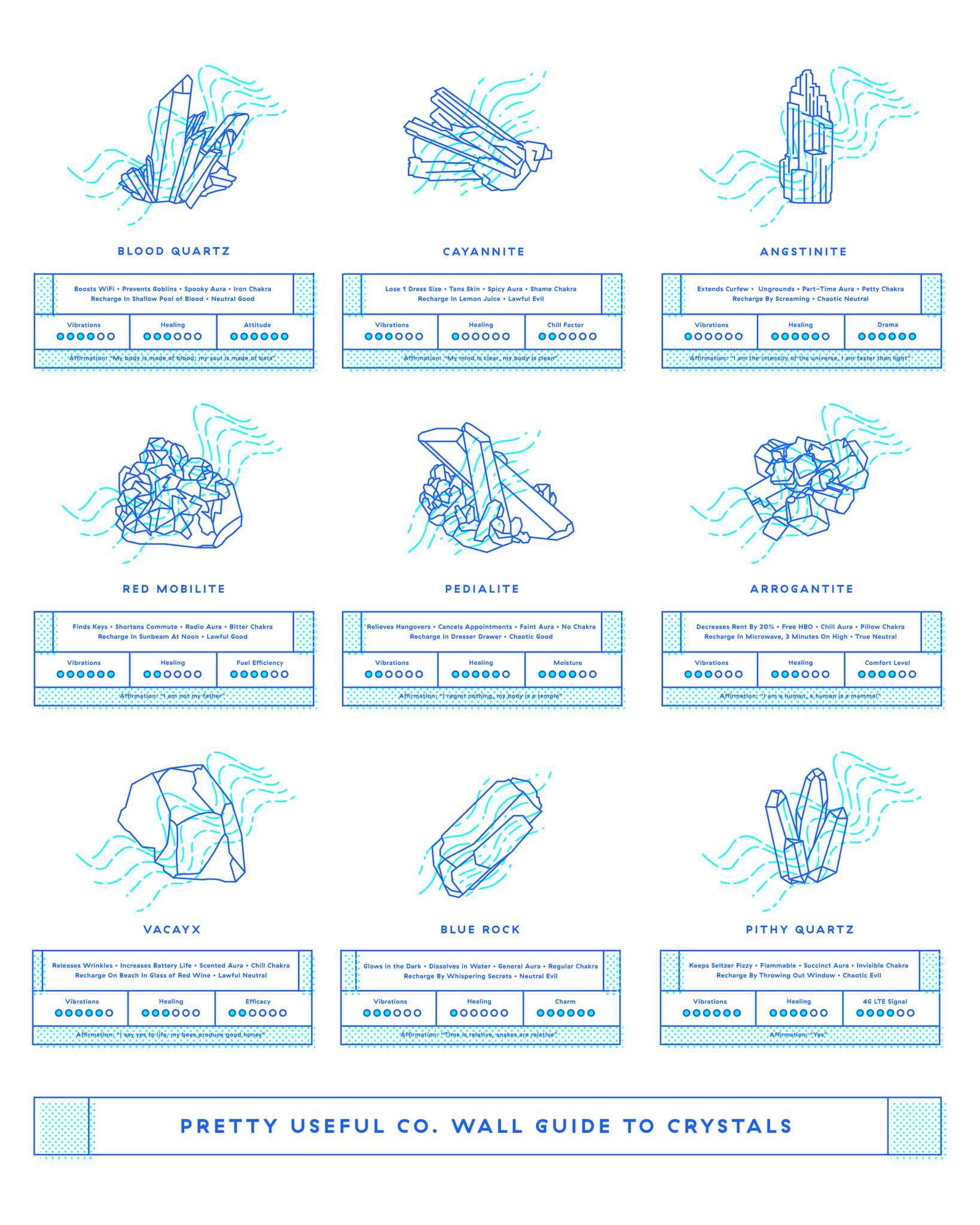 The Pretty Useful Wall Guide to Crystals (16x20) PRE-ORDER