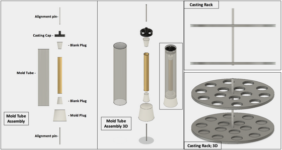 Cast-Right™ Vertical Casting System - Sierra