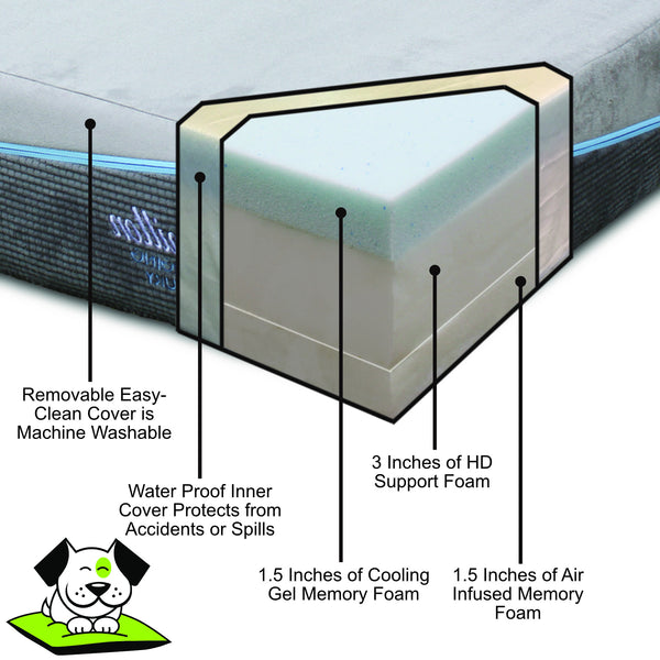 "The Lucy - 6"" Memory Foam Mattress for Large Dogs"