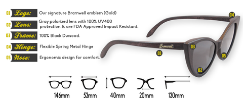 Wind & Sea Duwood Cat Eye Sunglasses Specs