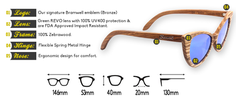 Wind & Sea REVO Zebrawood Cat Eye Sunglasses Specs